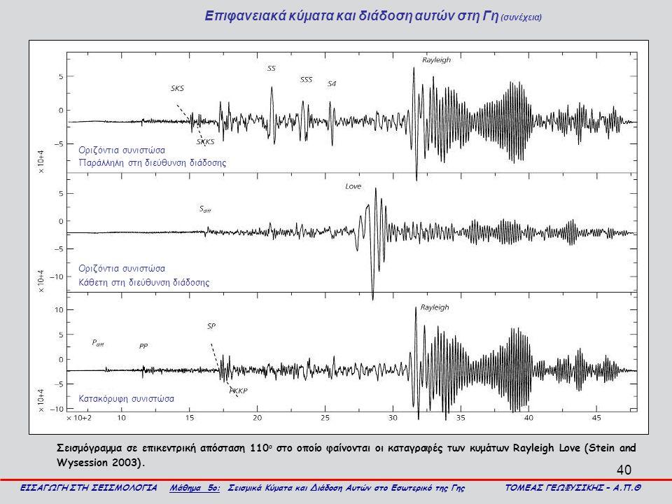 40 Επιφανειακά κύματα και διάδοση αυτών στη Γη (συνέχεια) ΕΙΣΑΓΩΓΗ ΣΤΗ ΣΕΙΣΜΟΛΟΓΙΑ Μάθημα 5ο: Σεισμικά Κύματα και Διάδοση Αυτών στο Εσωτερικό της Γης