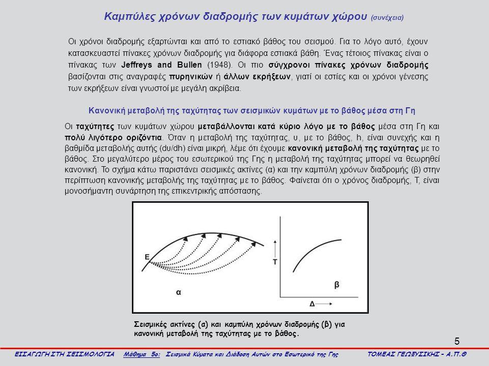 6 Καμπύλες χρόνων διαδρομής των κυμάτων χώρου (συνέχεια) ΕΙΣΑΓΩΓΗ ΣΤΗ ΣΕΙΣΜΟΛΟΓΙΑ Μάθημα 5ο: Σεισμικά Κύματα και Διάδοση Αυτών στο Εσωτερικό της Γης ΤΟΜΕΑΣ ΓΕΩΦΥΣΙΚΗΣ – Α.Π.Θ Κανονική μεταβολή της ταχύτητας των σεισμικών κυμάτων με το βάθος μέσα στη Γη Γεωμετρία σεισμικών ακτίνων σε σφαιρική Γη με σταθερή αύξηση (κανονική μεταβολή) της ταχύτητας με το βάθος.