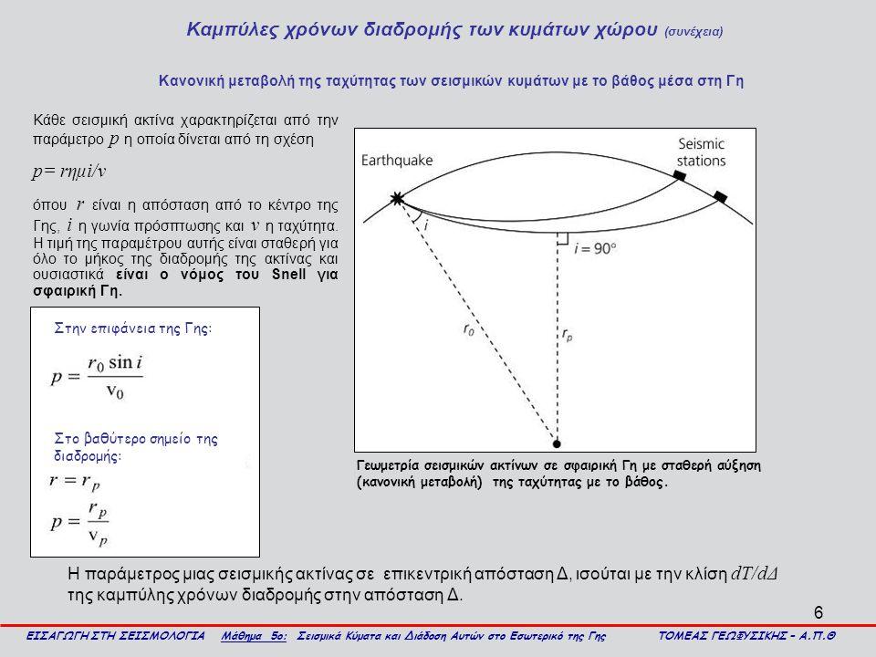 7 Καμπύλες χρόνων διαδρομής των κυμάτων χώρου (συνέχεια) ΕΙΣΑΓΩΓΗ ΣΤΗ ΣΕΙΣΜΟΛΟΓΙΑ Μάθημα 5ο: Σεισμικά Κύματα και Διάδοση Αυτών στο Εσωτερικό της Γης ΤΟΜΕΑΣ ΓΕΩΦΥΣΙΚΗΣ – Α.Π.Θ Περίπτωση κανονικής μεταβολής της ταχύτητας με το βάθος (Stein and Wysession 2003).