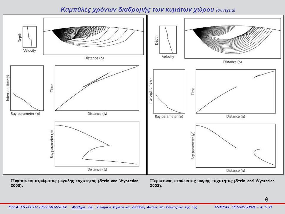 9 Καμπύλες χρόνων διαδρομής των κυμάτων χώρου (συνέχεια) ΕΙΣΑΓΩΓΗ ΣΤΗ ΣΕΙΣΜΟΛΟΓΙΑ Μάθημα 5ο: Σεισμικά Κύματα και Διάδοση Αυτών στο Εσωτερικό της Γης Τ