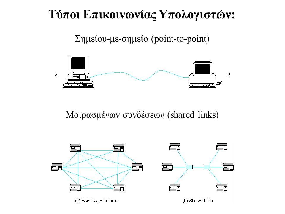Τύποι Επικοινωνίας Υπολογιστών: Σημείου-με-σημείο (point-to-point) Μοιρασμένων συνδέσεων (shared links)