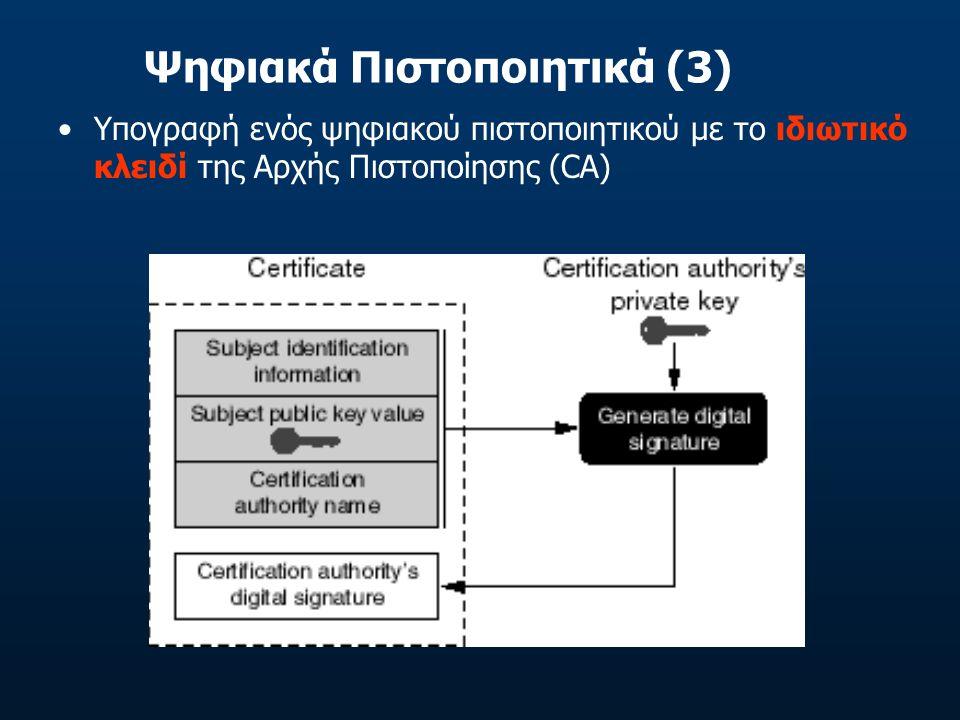 Ψηφιακά Πιστοποιητικά (3) •Υπογραφή ενός ψηφιακού πιστοποιητικού με το ιδιωτικό κλειδί της Αρχής Πιστοποίησης (CA)