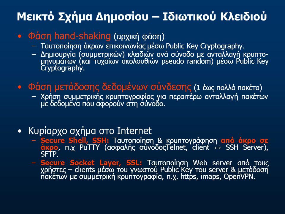 Μεικτό Σχήμα Δημοσίου – Ιδιωτικού Κλειδιού •Φάση hand-shaking (αρχική φάση) –Ταυτοποίηση άκρων επικοινωνίας μέσω Public Key Cryptography. –Δημιουργία