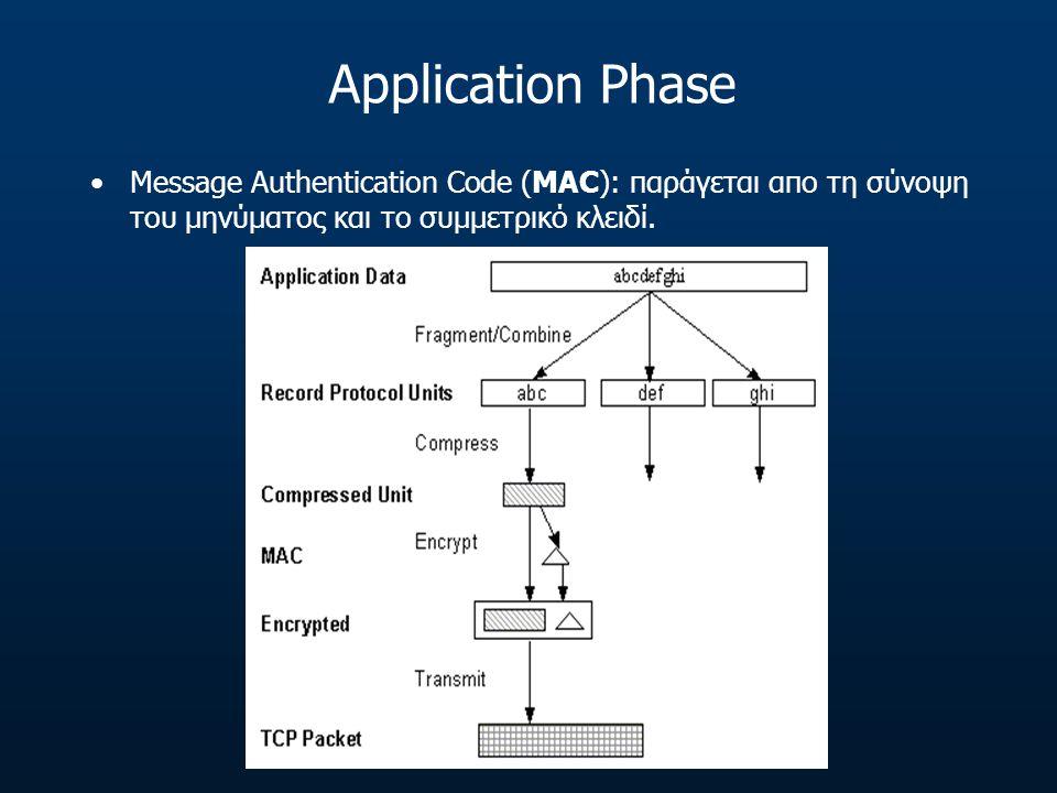 Application Phase •Message Authentication Code (MAC): παράγεται απο τη σύνοψη του μηνύματος και το συμμετρικό κλειδί.