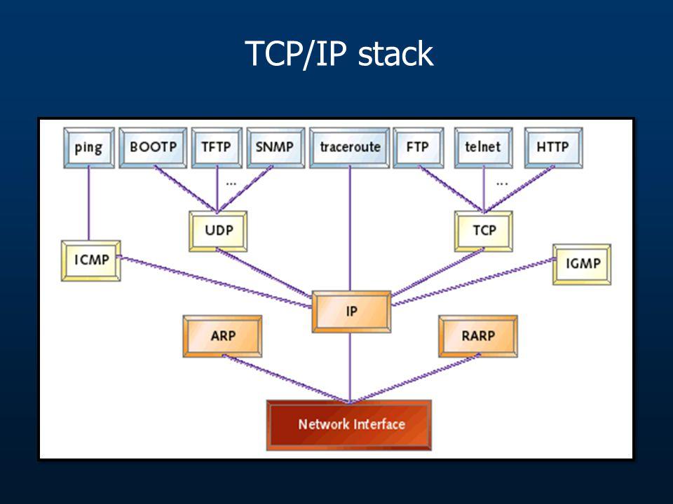 TCP/IP stack