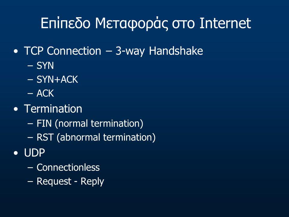 Επίπεδο Μεταφοράς στο Internet •TCP Connection – 3-way Handshake –SYN –SYN+ACK –ACK •Termination –FIN (normal termination) –RST (abnormal termination)