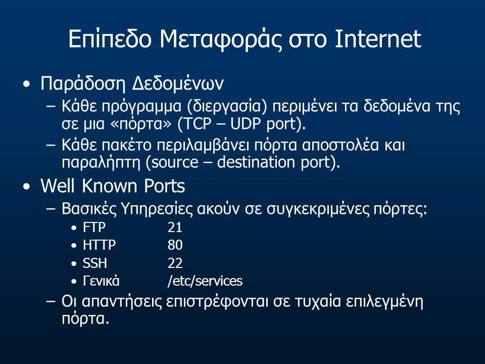 Επίπεδο Μεταφοράς στο Internet •Παράδοση Δεδομένων –Κάθε πρόγραμμα (διεργασία) περιμένει τα δεδομένα της σε μια «πόρτα» (TCP – UDP port). –Κάθε πακέτο