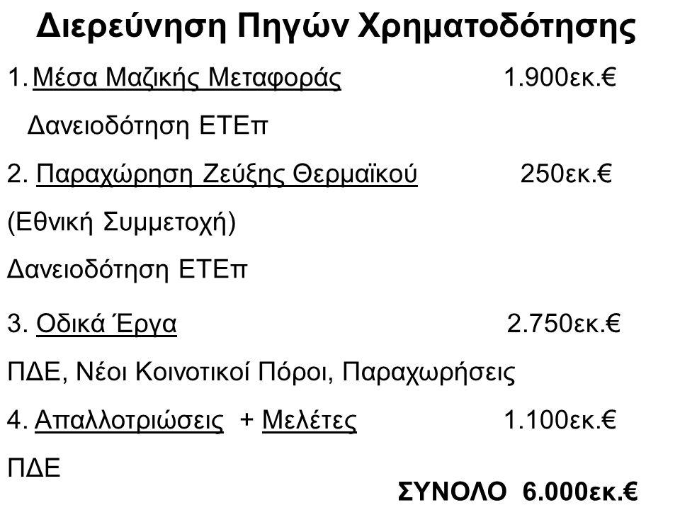 Διερεύνηση Πηγών Χρηματοδότησης 1.Μέσα Μαζικής Μεταφοράς 1.900εκ.€ Δανειοδότηση ΕΤΕπ 2.