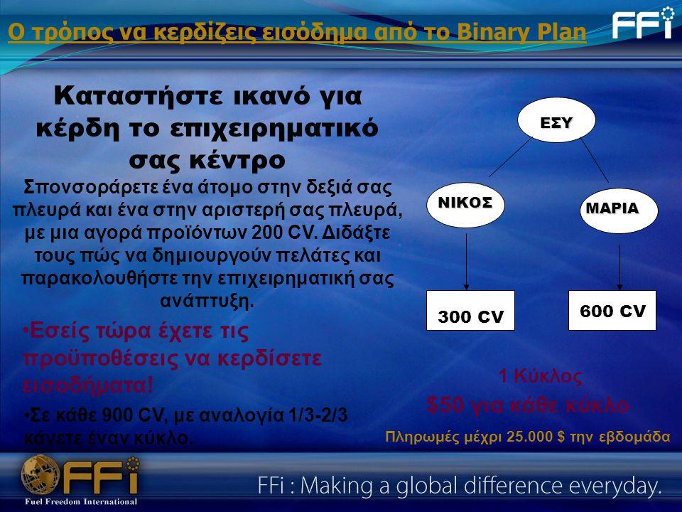ΕΣΥ ΝΙΚΟΣ ΜΑΡΙΑ 300 CV 600 CV $50 για κάθε κύκλο Πληρωμές μέχρι 25.000 $ την εβδομάδα 1 Κύκλος Ο τρόπος να κερδίζεις εισόδημα από το Binary Plan •Εσείς τώρα έχετε τις προϋποθέσεις να κερδίσετε εισοδήματα.