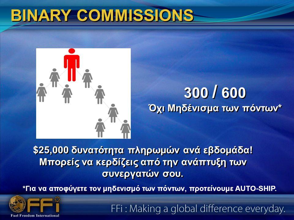 300 / 600 Όχι Μηδένισμα των πόντων* 300 / 600 Όχι Μηδένισμα των πόντων* $25,000 δυνατότητα πληρωμών ανά εβδομάδα.