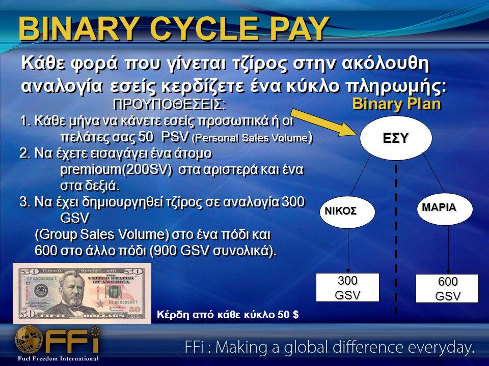 Κάθε φορά που γίνεται τζίρος στην ακόλουθη αναλογία εσείς κερδίζετε ένα κύκλο πληρωμής: ΠΡΟΥΠΟΘΕΣΕΙΣ: 1.