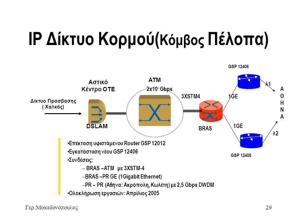 Γερ.Μακεδονόπουλος29 IP Δίκτυο Κορμού( Κόμβος Πέλοπα) ΑΤΜ GSP 12406 DSLAM Αστικό Κέντρο ΟΤΕ Δίκτυο Πρόσβασης ( Χαλκός) 3ΧSTM41GE λ1 λ2 ΑΘΗΝΑΑΘΗΝΑ GSP 12406 BRAS 2x10 Gbps • Επέκταση υφιστάμενου Router GSP 12012 • Εγκατάσταση νέου GSP 12406 • Συνδέσεις: – BRAS –ATM με 3XSTM-4 – BRAS –PR GE (1Gigabit Ethernet) – PR – PR (Αθήνα: Ακρόπολη, Κωλέτη) με 2,5 Gbps DWDM • Ολοκλήρωση εργασιών: Απρίλιος 2005