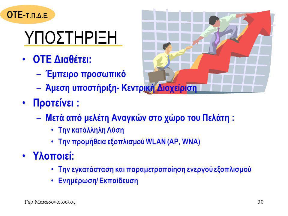 Γερ.Μακεδονόπουλος30 • ΟΤΕ Διαθέτει: – Έμπειρο προσωπικό – Άμεση υποστήριξη- Κεντρική Διαχείριση • Προτείνει : – Μετά από μελέτη Αναγκών στο χώρο του Πελάτη : • Την κατάλληλη Λύση • Την προμήθεια εξοπλισμού WLAN (AP, WNA) • Υλοποιεί: • Την εγκατάσταση και παραμετροποίηση ενεργού εξοπλισμού • Ενημέρωση/ Εκπαίδευση ΥΠΟΣΤΗΡΙΞΗ ΟΤΕ- Τ.Π.Δ.Ε.