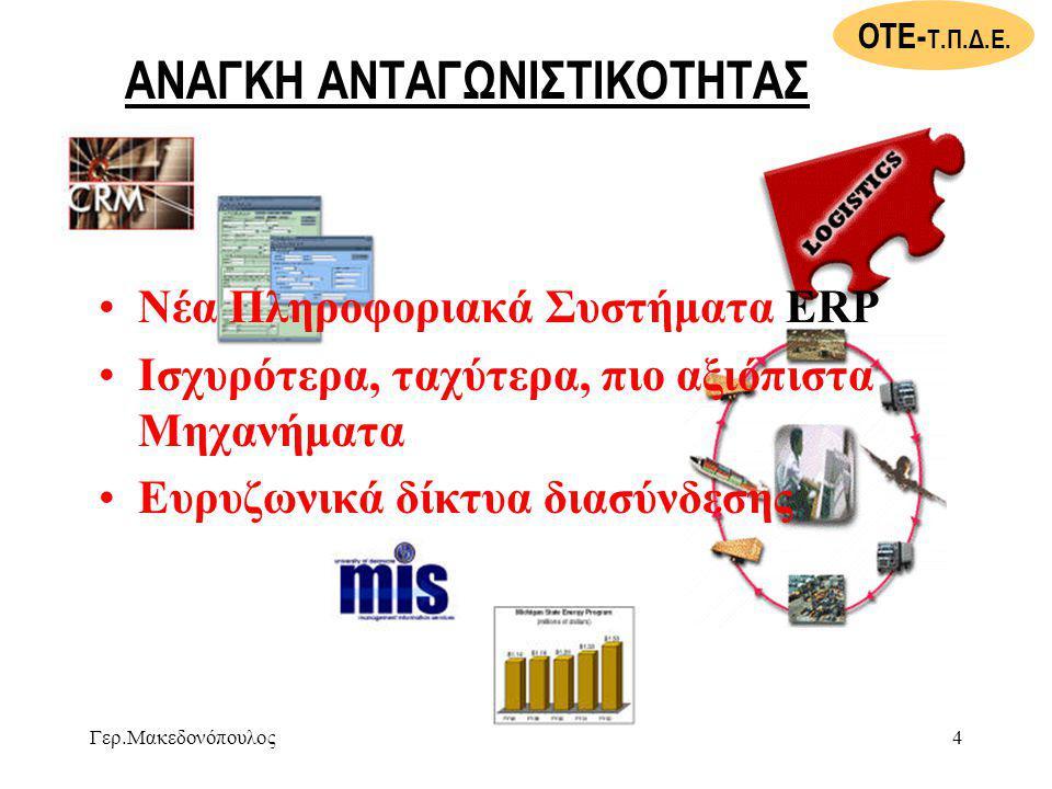 Γερ.Μακεδονόπουλος15 •Νέα προϊόντα –CONN- X –Professional Tool (Ασύρματο Γραφείο) Ευκολία Εγκατάστασης ΟΤΕ- Τ.Π.Δ.Ε.