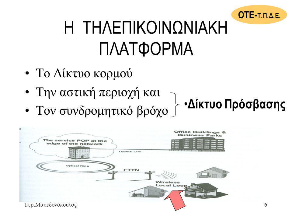 Γερ.Μακεδονόπουλος27 ΚΑΛΥΨΗ ΖΗΤΗΣΗΣ Μέχρι ντο 2007 στη Δυτ. Ελλάδα : 7% των Νοικοκυριών Πόρτες ADSL