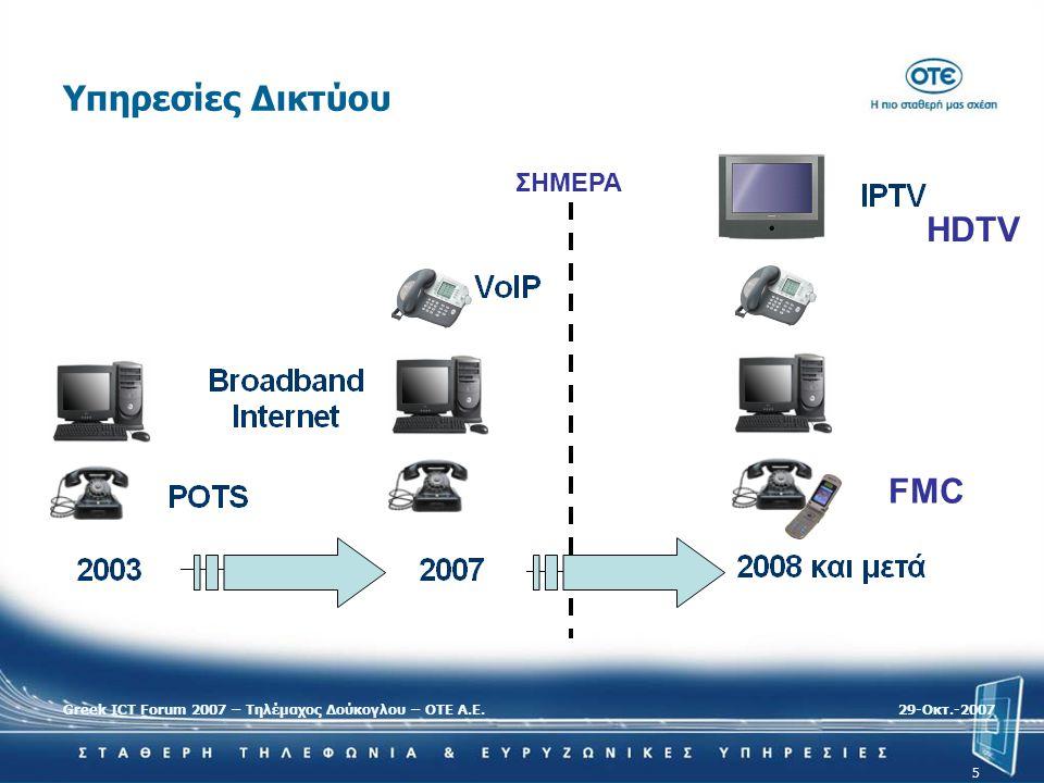 Greek ICT Forum 2007 – Τηλέμαχος Δούκογλου – ΟΤΕ Α.Ε.29-Oκτ.-2007 5 Υπηρεσίες Δικτύου ΣΗΜΕΡΑ FMC HDTV