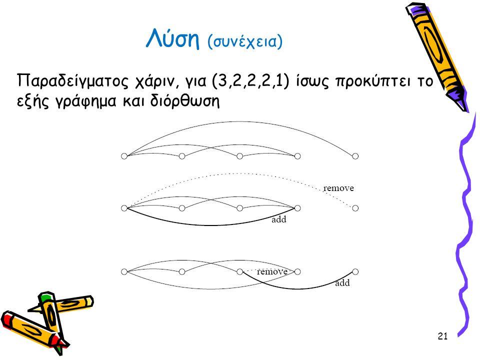Παραδείγματος χάριν, για (3,2,2,2,1) ίσως προκύπτει το εξής γράφημα και διόρθωση 21 Λύση (συνέχεια)