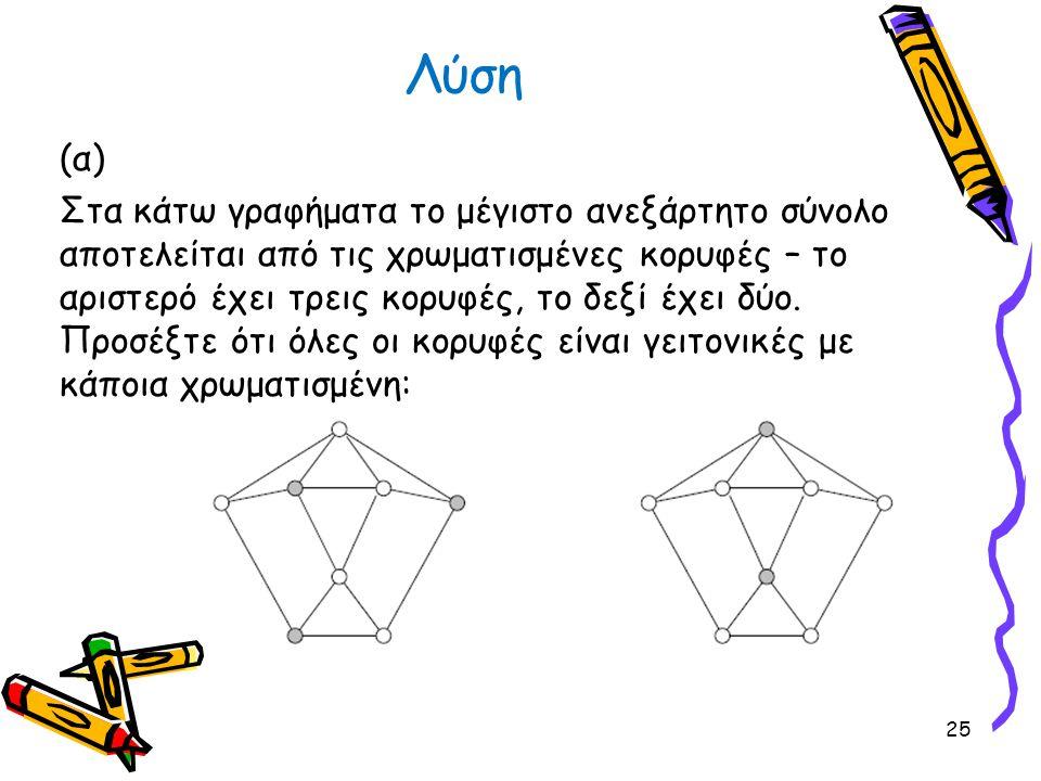 (α) Στα κάτω γραφήματα το μέγιστο ανεξάρτητο σύνολο αποτελείται από τις χρωματισμένες κορυφές – το αριστερό έχει τρεις κορυφές, το δεξί έχει δύο. Προσ