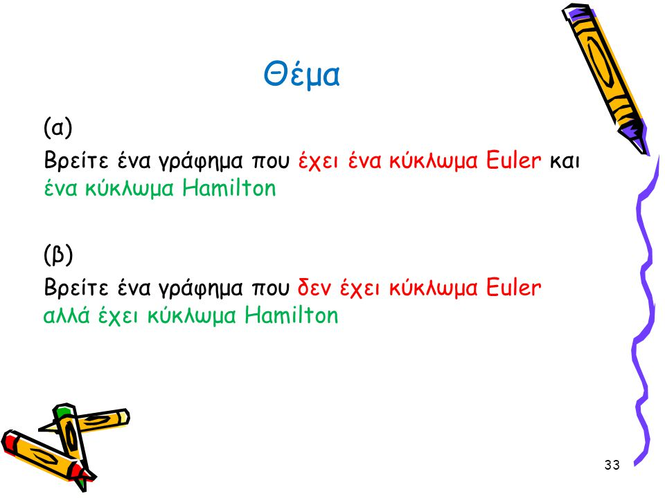 Θέμα (α) Βρείτε ένα γράφημα που έχει ένα κύκλωμα Euler και ένα κύκλωμα Hamilton (β) Βρείτε ένα γράφημα που δεν έχει κύκλωμα Euler αλλά έχει κύκλωμα Ha