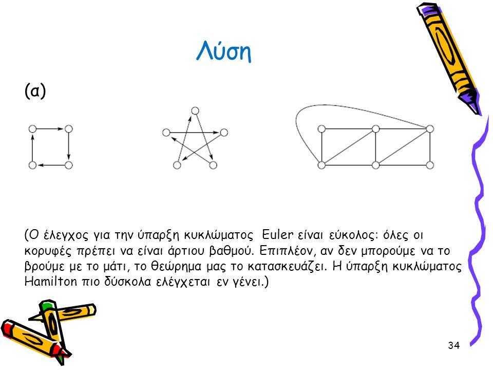 Λύση (α) (Ο έλεγχος για την ύπαρξη κυκλώματος Euler είναι εύκολος: όλες οι κορυφές πρέπει να είναι άρτιου βαθμού. Επιπλέον, αν δεν μπορούμε να το βρού