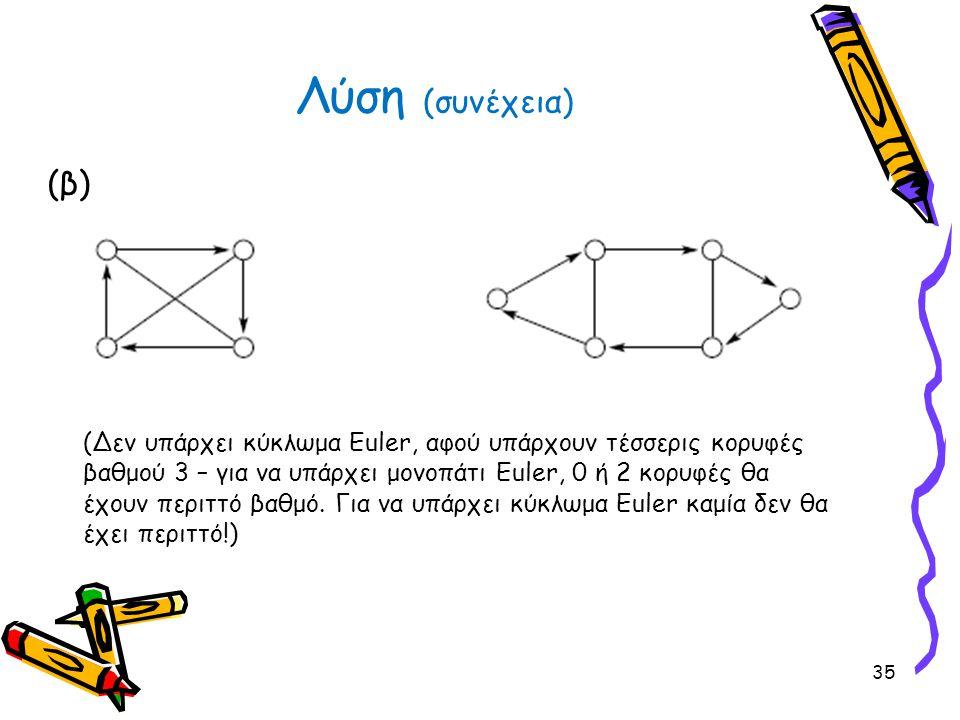 Λύση (συνέχεια) (β) (Δεν υπάρχει κύκλωμα Euler, αφού υπάρχουν τέσσερις κορυφές βαθμού 3 – για να υπάρχει μονοπάτι Euler, 0 ή 2 κορυφές θα έχουν περιττ