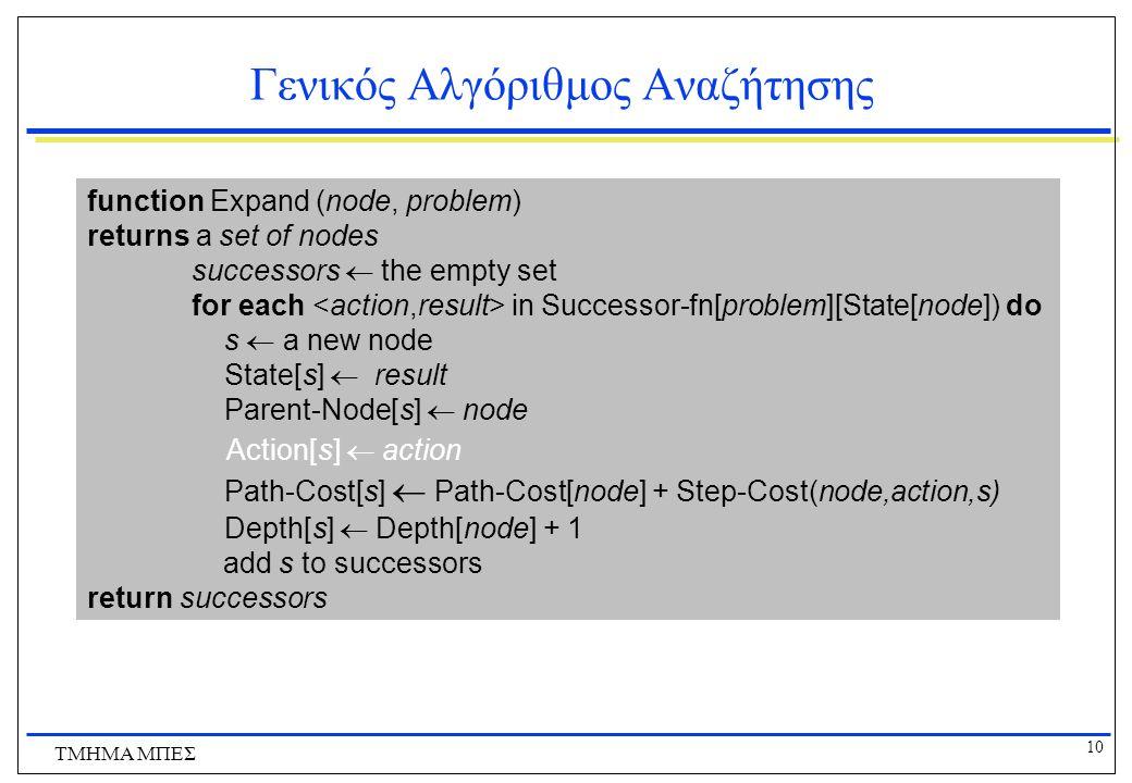 10 ΤΜΗΜΑ ΜΠΕΣ Γενικός Αλγόριθμος Αναζήτησης function Expand (node, problem) returns a set of nodes successors  the empty set for each in Successor-fn