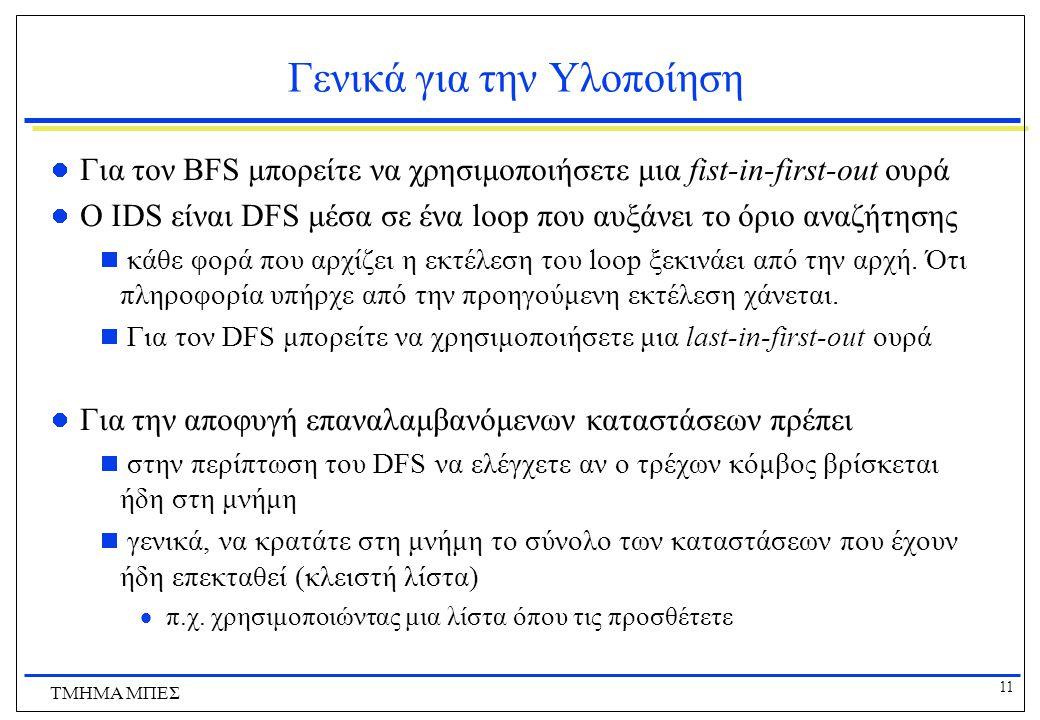 11 ΤΜΗΜΑ ΜΠΕΣ Γενικά για την Υλοποίηση  Για τον BFS μπορείτε να χρησιμοποιήσετε μια fist-in-first-out ουρά  Ο IDS είναι DFS μέσα σε ένα loop που αυξ
