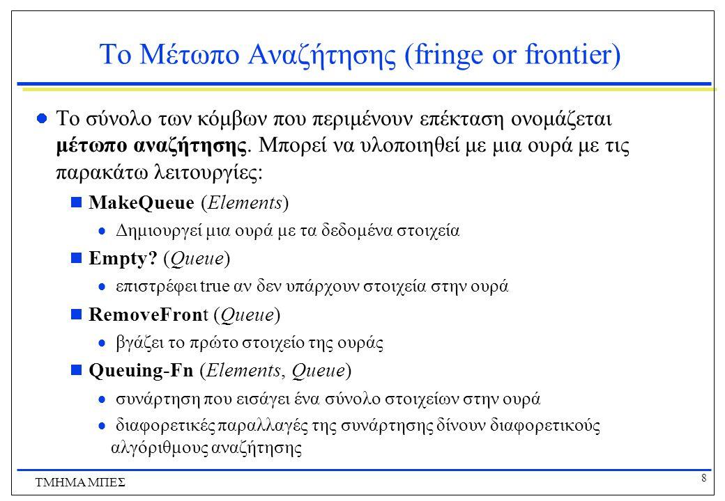 9 ΤΜΗΜΑ ΜΠΕΣ Γενικός Αλγόριθμος Αναζήτησης function TreeSearch (problem, Queuing-Fn) returns a solution or failure fringe  MakeQueue(MakeNode(IninitialState[problem])) loop do if fringe is empty then return failure node  RemoveFront(fringe) if GoalTest[problem] applied to State[node] succeeds then return node fringe  Queuing-Fn(fringe,Expand(node, problem)) end  Η συνάρτηση Expand υπολογίζει τους κόμβους που παράγονται από μια επέκταση