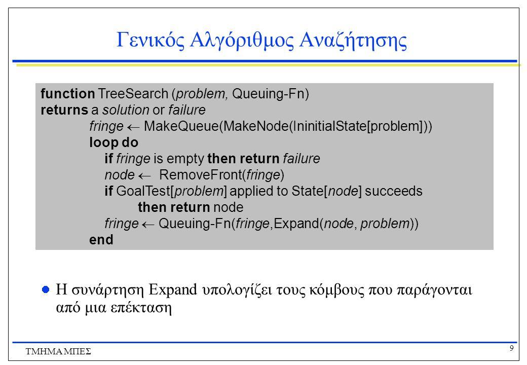 10 ΤΜΗΜΑ ΜΠΕΣ Γενικός Αλγόριθμος Αναζήτησης function Expand (node, problem) returns a set of nodes successors  the empty set for each in Successor-fn[problem][State[node]) do s  a new node State[s]  result Parent-Node[s]  node Action[s]  action Path-Cost[s]  Path-Cost[node] + Step-Cost(node,action,s) Depth[s]  Depth[node] + 1 add s to successors return successors
