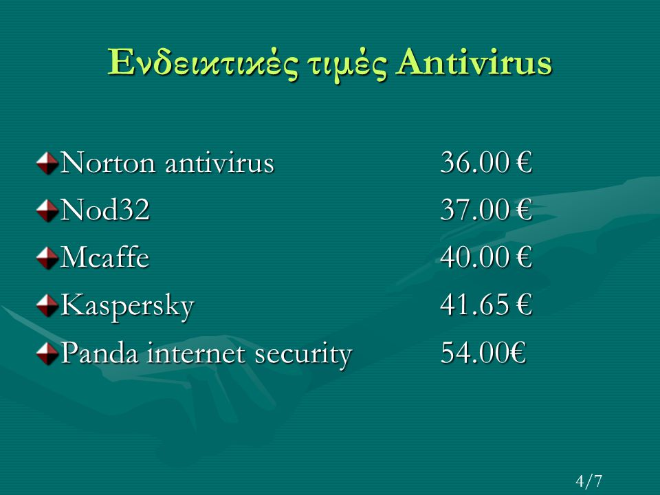 Ενδεικτικές τιμές Antivirus Norton antivirus 36.00 € Nod32 37.00 € Mcaffe 40.00 € Kaspersky 41.65 € Panda internet security 54.00€ 4/7