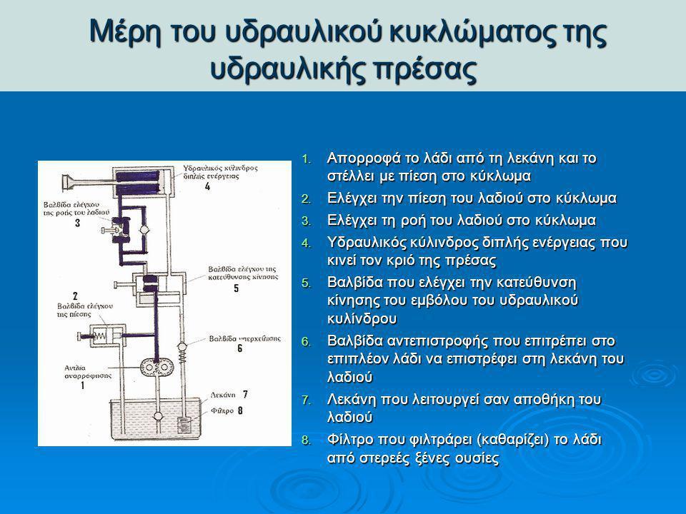 Μέρη του υδραυλικού κυκλώματος της υδραυλικής πρέσας Μέρη του υδραυλικού κυκλώματος της υδραυλικής πρέσας 1. Απορροφά το λάδι από τη λεκάνη και το στέ