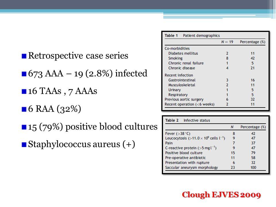 Retrospective case series 673 AAA – 19 (2.8%) infected 16 TAAs, 7 AAAs 6 RAA (32%) 15 (79%) positive blood cultures Staphylococcus aureus (+)
