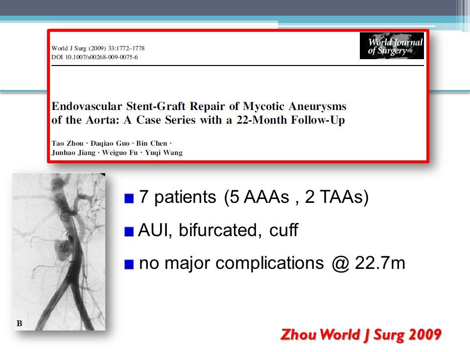 7 patients (5 AAAs, 2 TAAs) AUI, bifurcated, cuff no major complications @ 22.7m Zhou World J Surg 2009