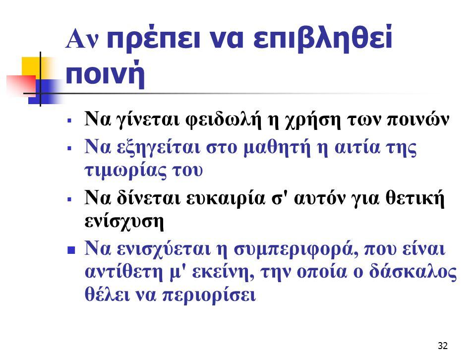 32 Αν πρέπει να επιβληθεί ποινή  Να γίνεται φειδωλή η χρήση των ποινών  Να εξηγείται στο μαθητή η αιτία της τιμωρίας του  Να δίνεται ευκαιρία σ' αυ