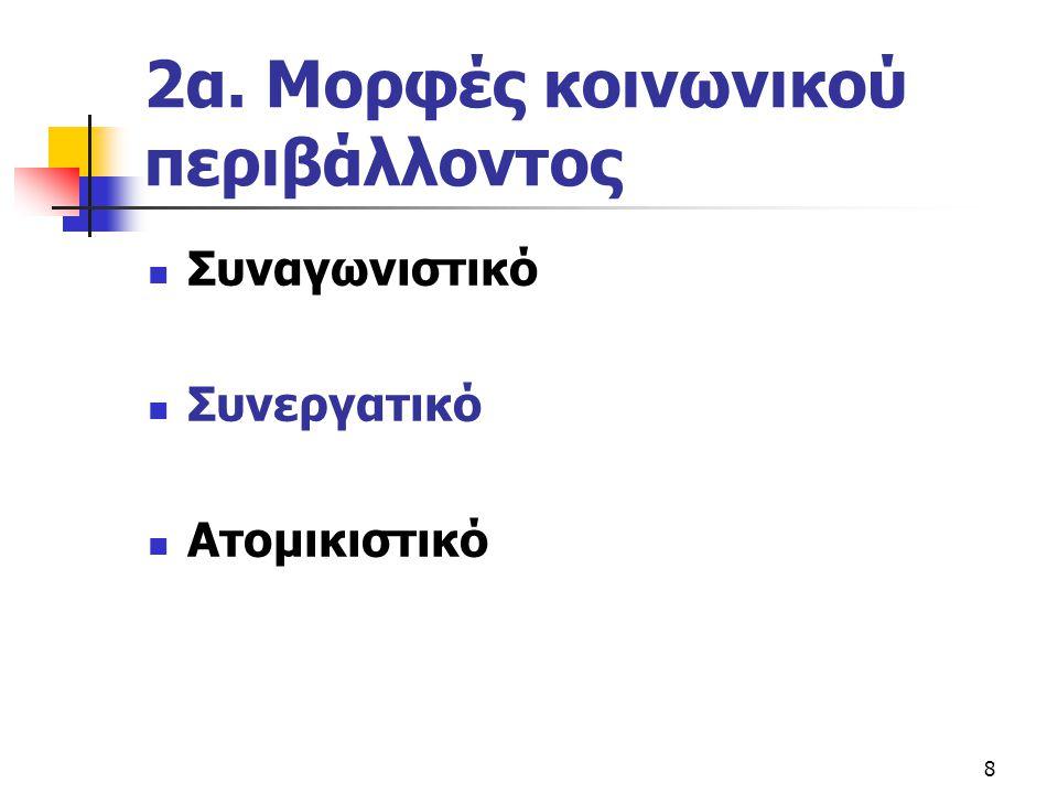 8 2α. Μορφές κοινωνικού περιβάλλοντος  Συναγωνιστικό  Συνεργατικό  Ατομικιστικό
