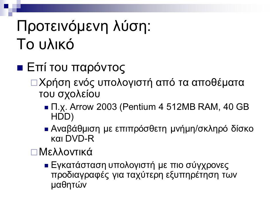 Προτεινόμενη λύση: Το υλικό  Επί του παρόντος  Χρήση ενός υπολογιστή από τα αποθέματα του σχολείου  Π.χ.