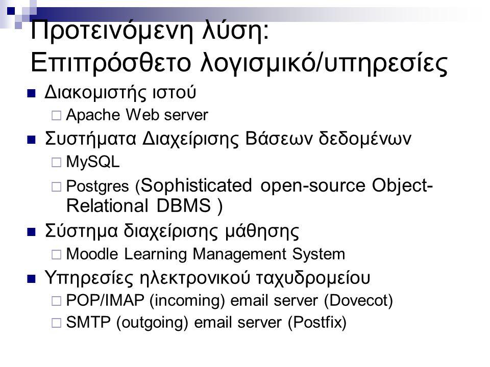 Προτεινόμενη λύση: Επιπρόσθετο λογισμικό/υπηρεσίες  Διακομιστής ιστού  Apache Web server  Συστήματα Διαχείρισης Βάσεων δεδομένων  MySQL  Postgres ( Sophisticated open-source Object- Relational DBMS )  Σύστημα διαχείρισης μάθησης  Moodle Learning Management System  Υπηρεσίες ηλεκτρονικού ταχυδρομείου  POP/IMAP (incoming) email server (Dovecot)  SMTP (outgoing) email server (Postfix)