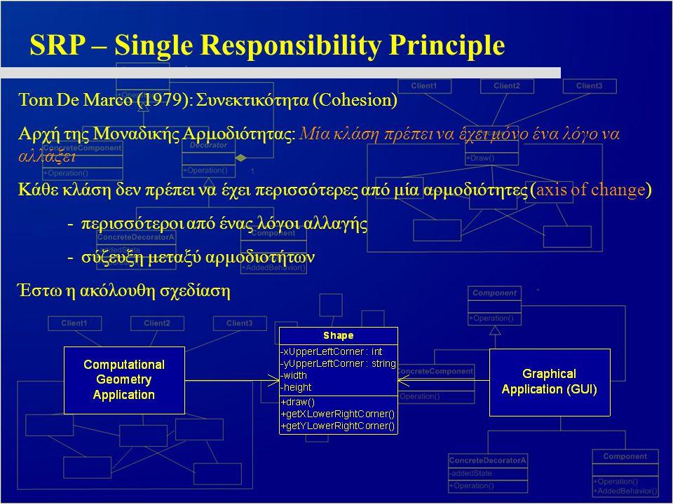 SRP – Single Responsibility Principle Tom De Marco (1979): Συνεκτικότητα (Cohesion) Αρχή της Μοναδικής Αρμοδιότητας: Μία κλάση πρέπει να έχει μόνο ένα λόγο να αλλάξει Κάθε κλάση δεν πρέπει να έχει περισσότερες από μία αρμοδιότητες (axis of change) -περισσότεροι από ένας λόγοι αλλαγής -σύζευξη μεταξύ αρμοδιοτήτων Έστω η ακόλουθη σχεδίαση