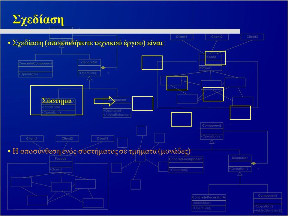 Σχεδίαση • Σχεδίαση (οποιουδήποτε τεχνικού έργου) είναι: • Η αποσύνθεση ενός συστήματος σε τμήματα (μονάδες) Σύστημα • Ο καθορισμός των σχέσεων μεταξύ των τμημάτων