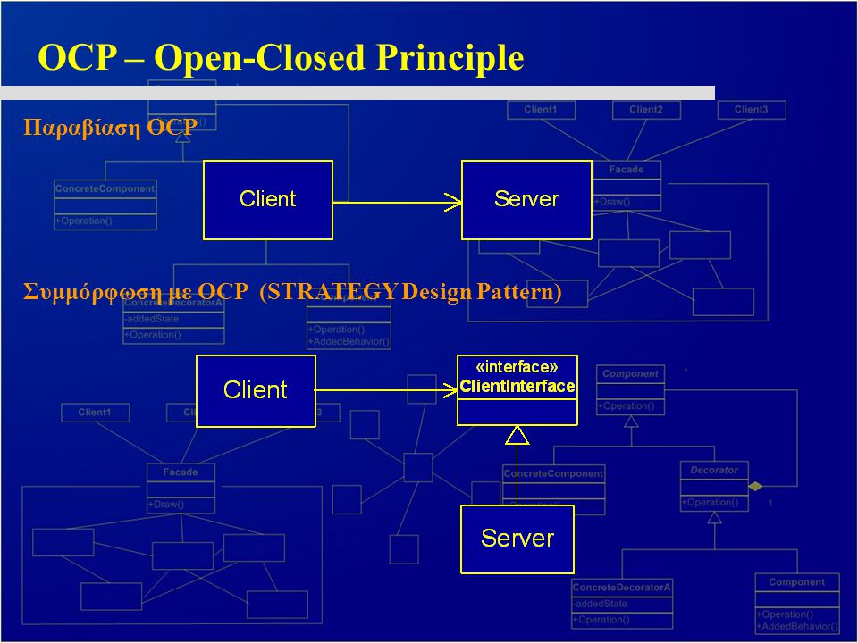 OCP – Open-Closed Principle Παραβίαση OCP Συμμόρφωση με OCP (STRATEGY Design Pattern)