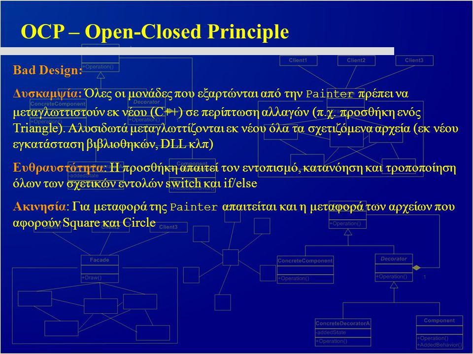 OCP – Open-Closed Principle Bad Design: Δυσκαμψία: Όλες οι μονάδες που εξαρτώνται από την Painter πρέπει να μεταγλωττιστούν εκ νέου (C++) σε περίπτωση αλλαγών (π.χ.