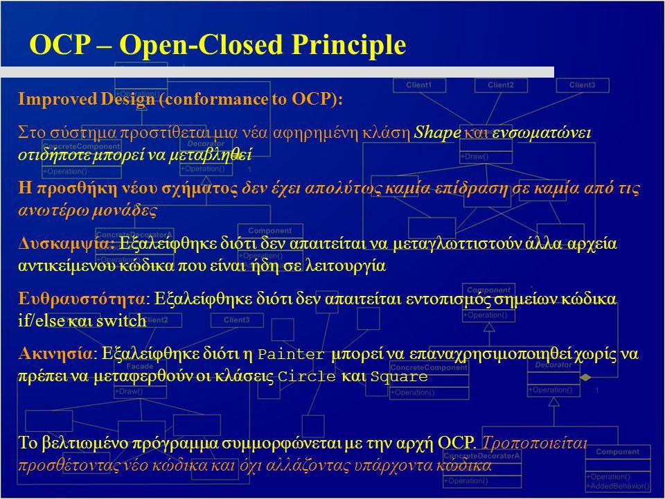 OCP – Open-Closed Principle Improved Design (conformance to OCP): Στο σύστημα προστίθεται μια νέα αφηρημένη κλάση Shape και ενσωματώνει οτιδήποτε μπορεί να μεταβληθεί H προσθήκη νέου σχήματος δεν έχει απολύτως καμία επίδραση σε καμία από τις ανωτέρω μονάδες Δυσκαμψία: Εξαλείφθηκε διότι δεν απαιτείται να μεταγλωττιστούν άλλα αρχεία αντικείμενου κώδικα που είναι ήδη σε λειτουργία Ευθραυστότητα: Εξαλείφθηκε διότι δεν απαιτείται εντοπισμός σημείων κώδικα if/else και switch Ακινησία: Εξαλείφθηκε διότι η Painter μπορεί να επαναχρησιμοποιηθεί χωρίς να πρέπει να μεταφερθούν οι κλάσεις Circle και Square Το βελτιωμένο πρόγραμμα συμμορφώνεται με την αρχή OCP.
