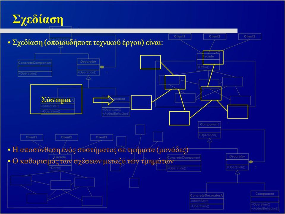 Σχεδίαση • Σχεδίαση (οποιουδήποτε τεχνικού έργου) είναι: • Η αποσύνθεση ενός συστήματος σε τμήματα (μονάδες) Σύστημα • Ο καθορισμός των σχέσεων μεταξύ των τμημάτων Functionality A Functionality B • Η ανάθεση αρμοδιοτήτων σε κάθε τμήμα