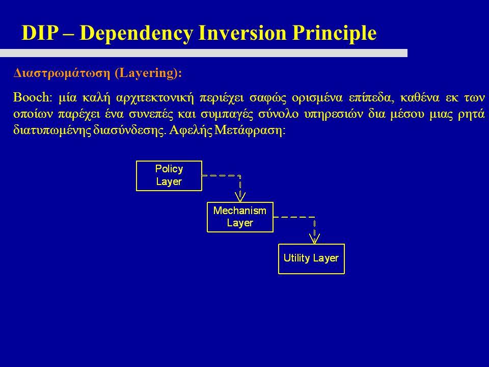 DIP – Dependency Inversion Principle Διαστρωμάτωση (Layering): Booch: μία καλή αρχιτεκτονική περιέχει σαφώς ορισμένα επίπεδα, καθένα εκ των οποίων παρέχει ένα συνεπές και συμπαγές σύνολο υπηρεσιών δια μέσου μιας ρητά διατυπωμένης διασύνδεσης.