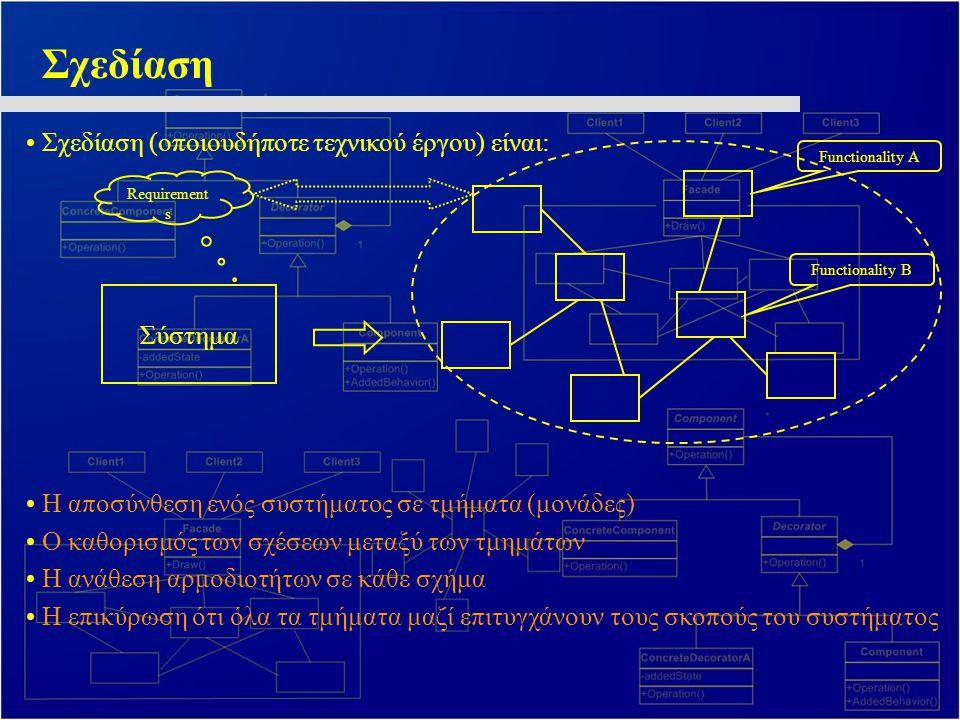 Σχεδίαση • Σχεδίαση (οποιουδήποτε τεχνικού έργου) είναι: • Η αποσύνθεση ενός συστήματος σε τμήματα (μονάδες) Σύστημα • Ο καθορισμός των σχέσεων μεταξύ των τμημάτων Functionality A Functionality B • Η ανάθεση αρμοδιοτήτων σε κάθε σχήμα Requirement s • Η επικύρωση ότι όλα τα τμήματα μαζί επιτυγχάνουν τους σκοπούς του συστήματος