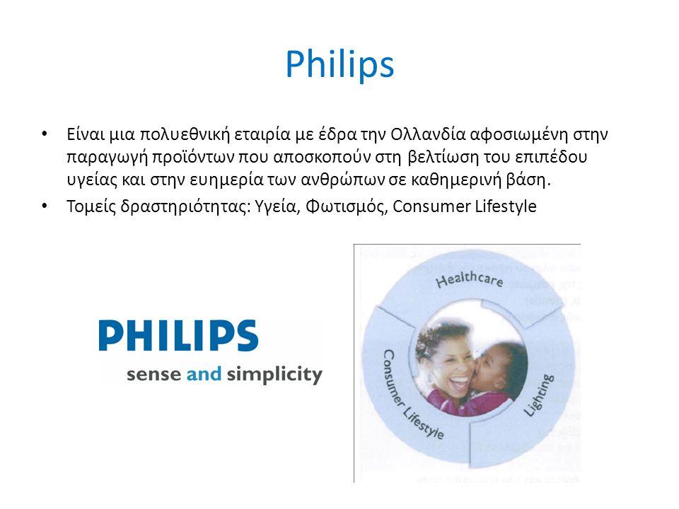 Philips • Είναι μια πολυεθνική εταιρία με έδρα την Ολλανδία αφοσιωμένη στην παραγωγή προϊόντων που αποσκοπούν στη βελτίωση του επιπέδου υγείας και στην ευημερία των ανθρώπων σε καθημερινή βάση.