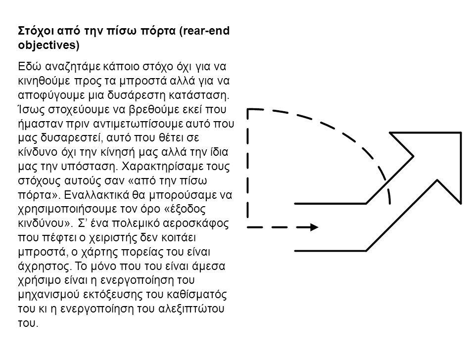 Στόχοι από την πίσω πόρτα (rear-end objectives) Εδώ αναζητάμε κάποιο στόχο όχι για να κινηθούμε προς τα μπροστά αλλά για να αποφύγουμε μια δυσάρεστη κατάσταση.