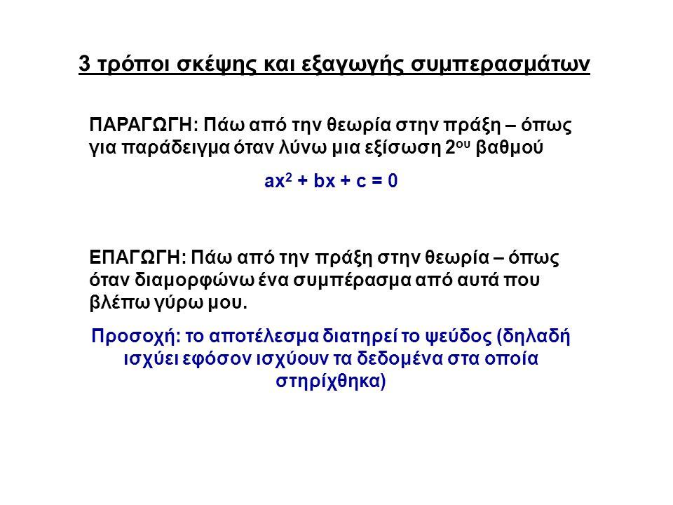 3 τρόποι σκέψης και εξαγωγής συμπερασμάτων ΠΑΡΑΓΩΓΗ: Πάω από την θεωρία στην πράξη – όπως για παράδειγμα όταν λύνω μια εξίσωση 2 ου βαθμού ax 2 + bx + c = 0 ΕΠΑΓΩΓΗ: Πάω από την πράξη στην θεωρία – όπως όταν διαμορφώνω ένα συμπέρασμα από αυτά που βλέπω γύρω μου.