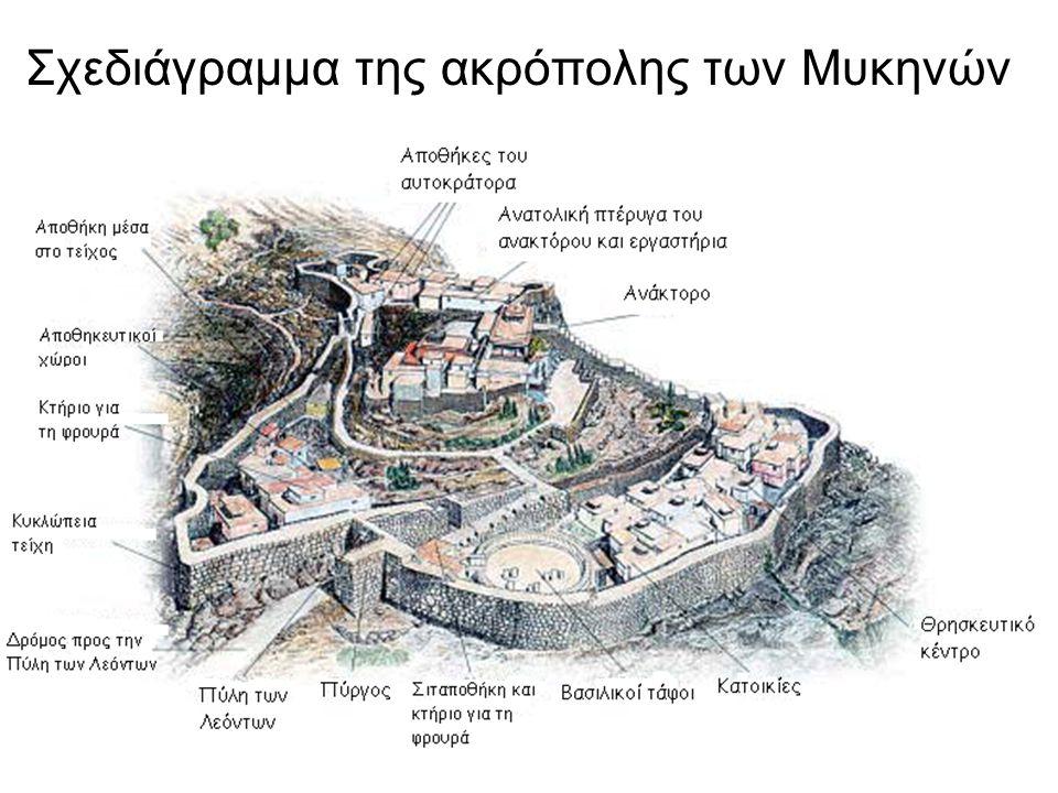 Σχεδιάγραμμα της ακρόπολης των Μυκηνών