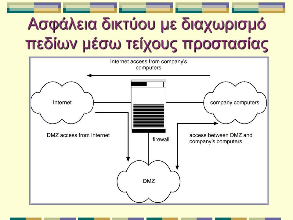 Ασφάλεια δικτύου με διαχωρισμό πεδίων μέσω τείχους προστασίας